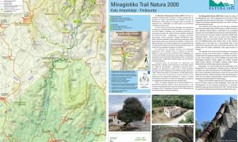 Signposts for Minagiotiko trail
